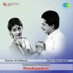 mailanchi thoppil short - Lyrics and Music by ms baburaj arranged by